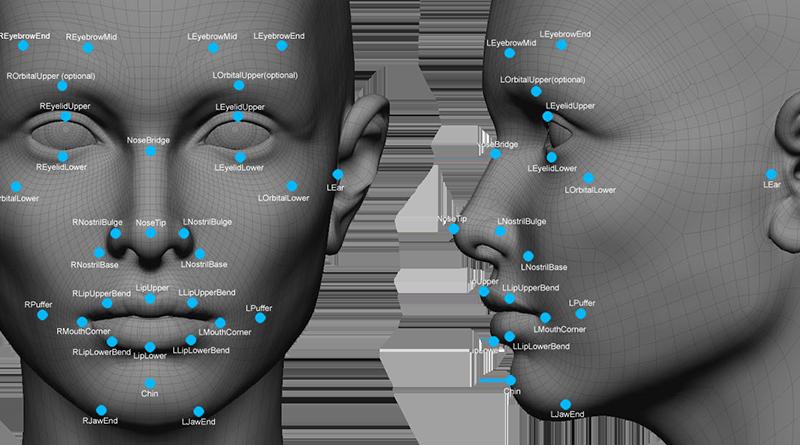 remodelare-faciala