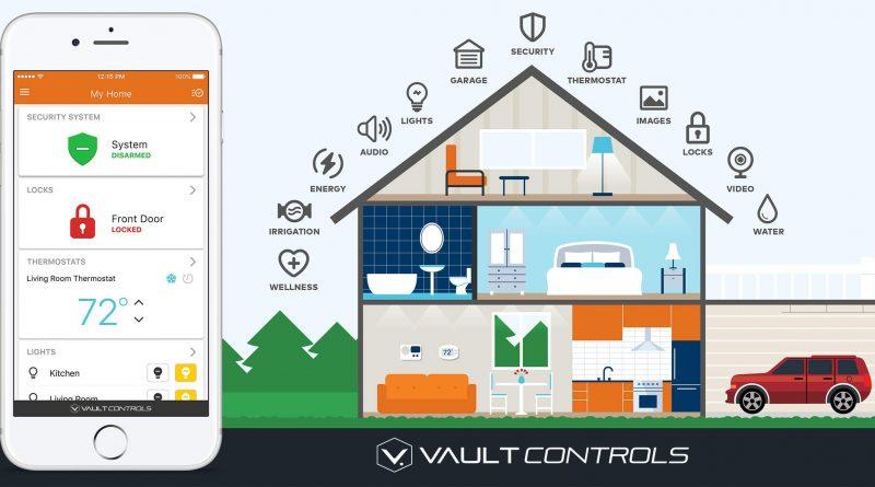 6 moduri smart de a crea o casă inteligentă care face lucruri pentru tine!